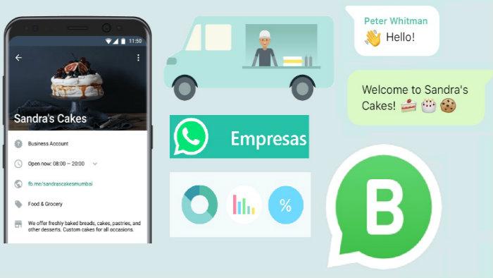 Marketing y apps de mensajería instantánea