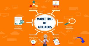 ganar dinero con marketing afiliados