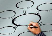 cómo hacer un modelo de negocio para tu emprendimiento